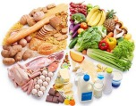 adc9f-best-12-protein-rich-foods-for-healthy-mind-body