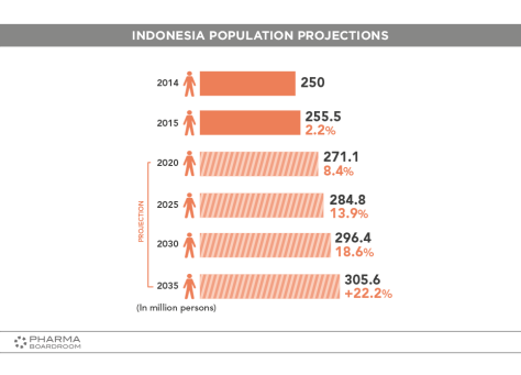 INDONESIA_GRAPH02