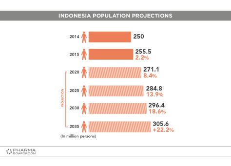 INDONESIA_GRAPH02